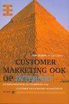 Customer marketing ook op internet