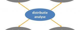 Distributieanalyse