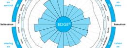 EDGE-model