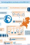 Macro Economische Verkenning Nederland 2017