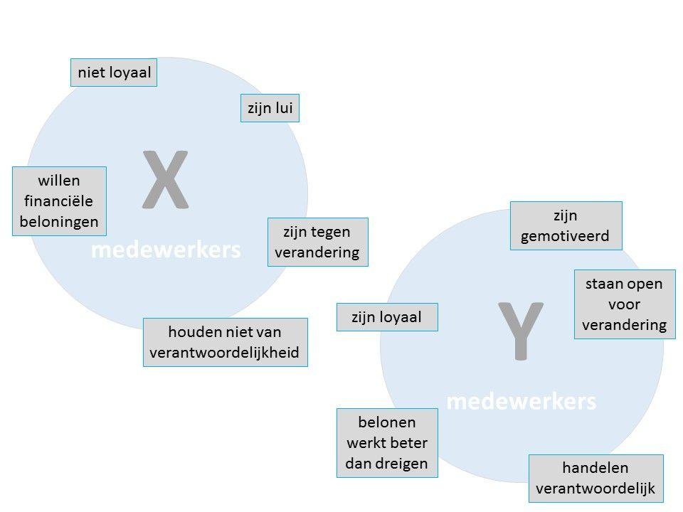 xy-theorie-mcgregor
