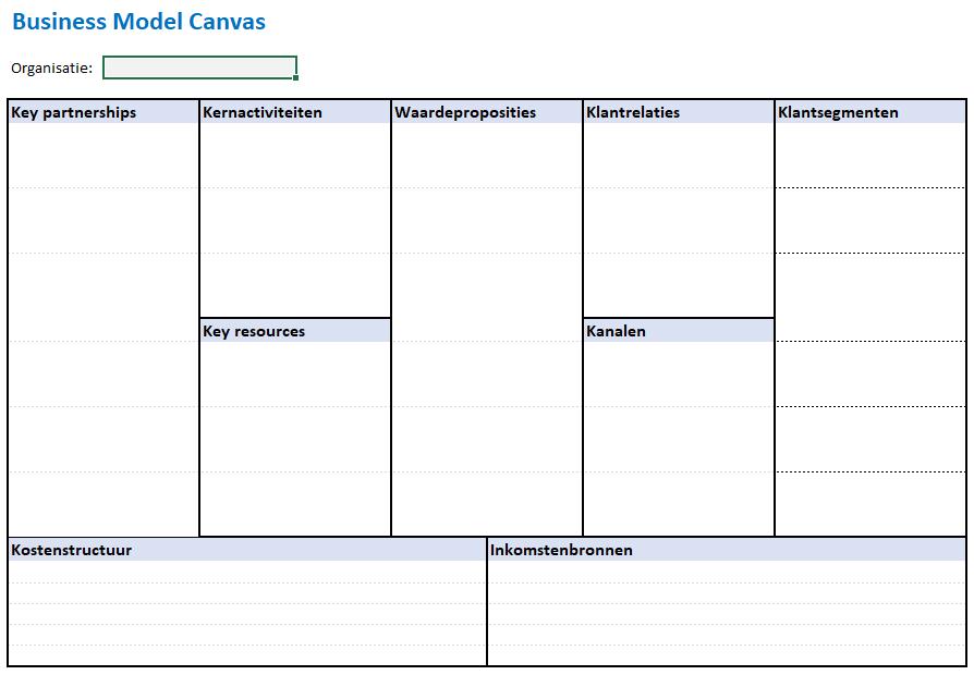 business model canvas uitwerken in excel - managementmodellensite