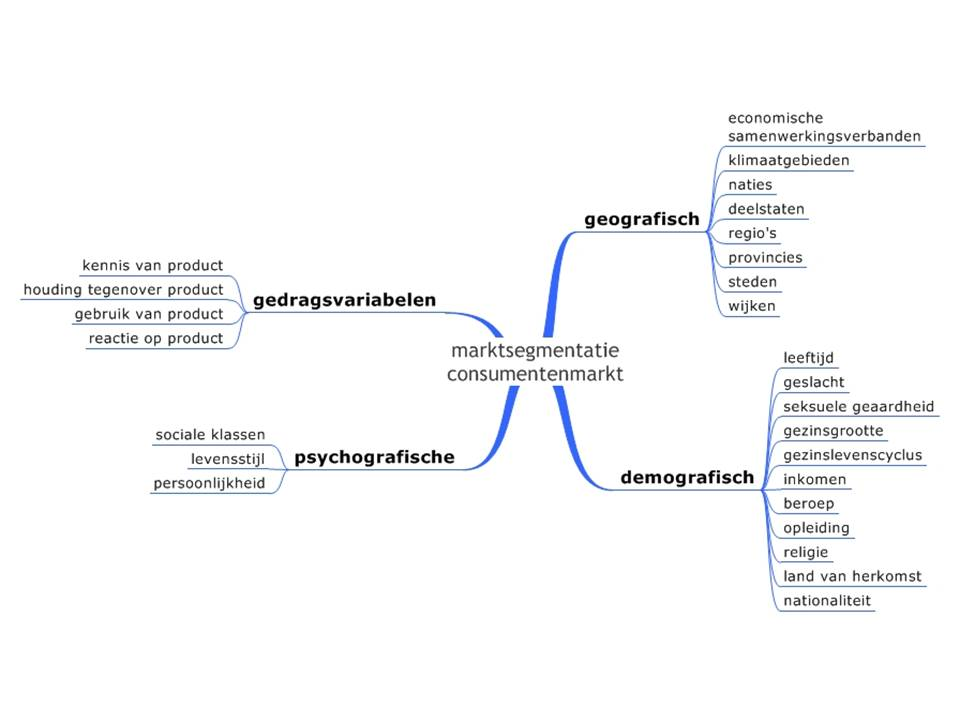 model_marktsegmentatie_sheet2