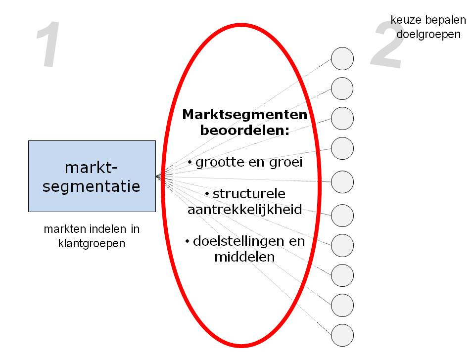 model_marktsegmentatie_sheet3