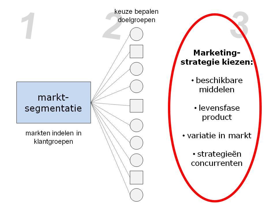 model_marktsegmentatie_sheet6