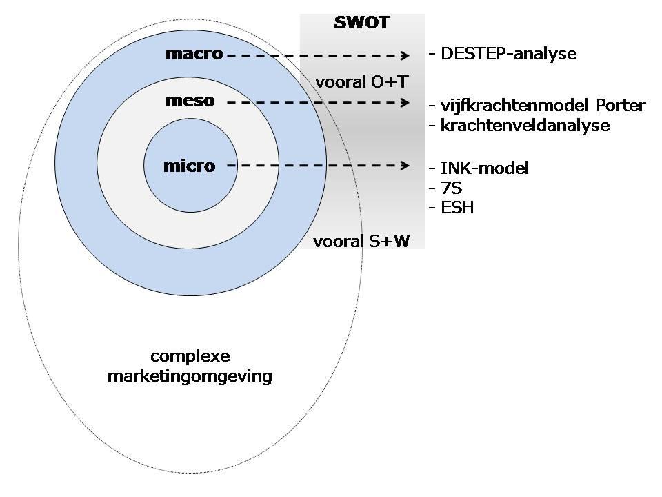 model_micro_meso_macro