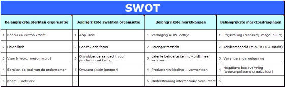swot analysis of a garment export house America swot analysis chakar rind november 12, 2010 country no comments united states of america (us, usa or america) is a federal republic that comprises fifty states and one federal district.